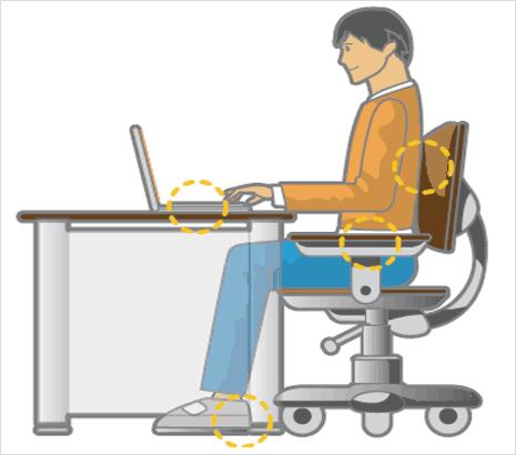 Proper Body Mechanics For A Nurse Informaticist Rolando