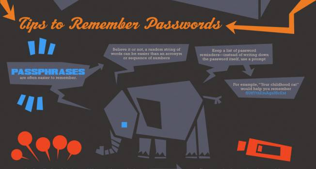 Infographic of the Day- Generating a Strong Password